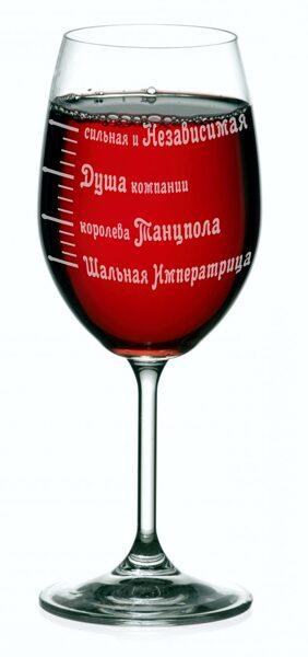 Vīna glāze - garastāvokļa mērītājs RUS2